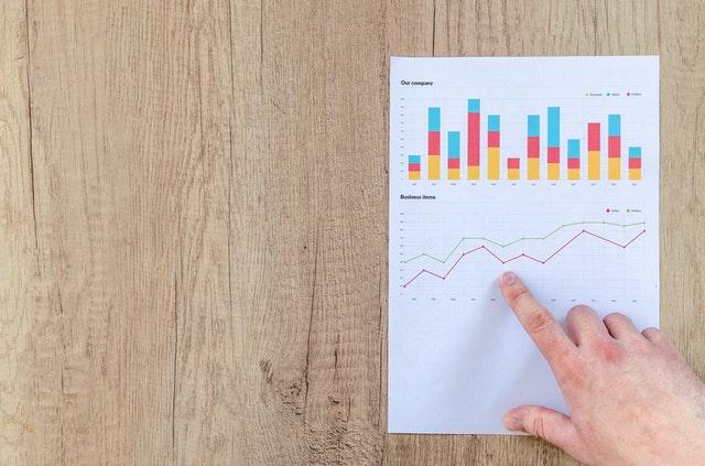 Zakelijke financiering voor groei van uw bedrijf